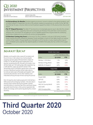 Q3 Perspectives