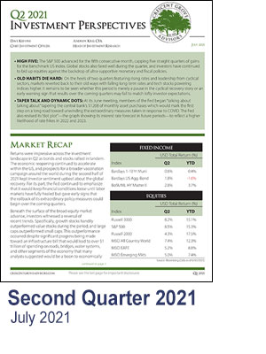 Q2 Perspectives